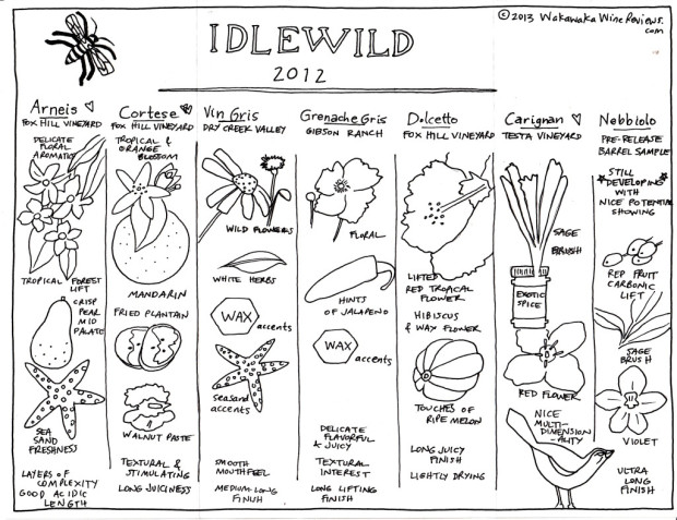 Idlewild Wines 2012 Collection